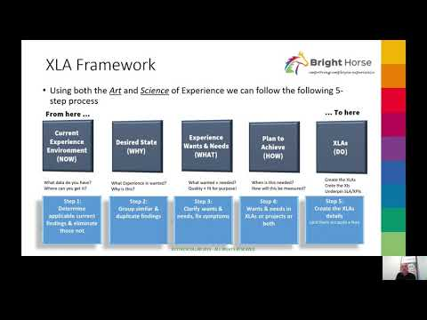 Mastering the XLA Framework Course Overview